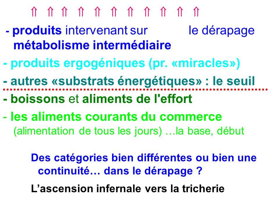 - produits intervenant sur le dérapage métabolisme intermédiaire - produits ergogéniques (pr. «miracles») - autres «substrats énergétiques» : le seuil