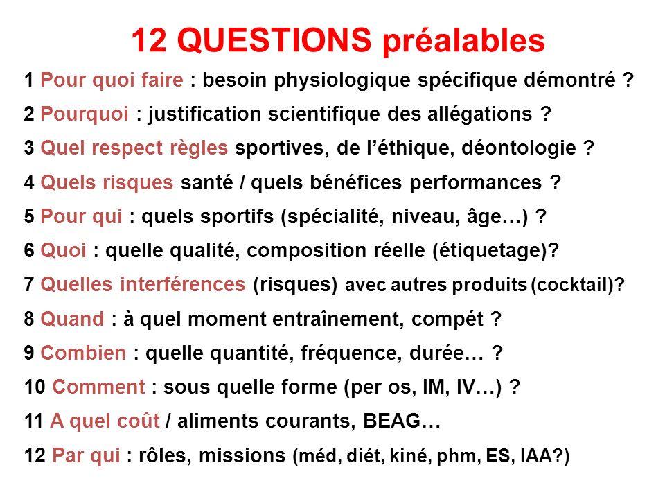 12 QUESTIONS préalables 1 Pour quoi faire : besoin physiologique spécifique démontré ? 2 Pourquoi : justification scientifique des allégations ? 3 Que