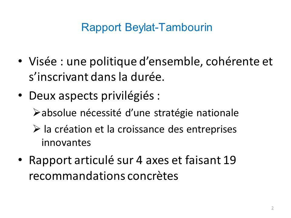 Rapport Beylat-Tambourin Visée : une politique densemble, cohérente et sinscrivant dans la durée. Deux aspects privilégiés : absolue nécessité dune st