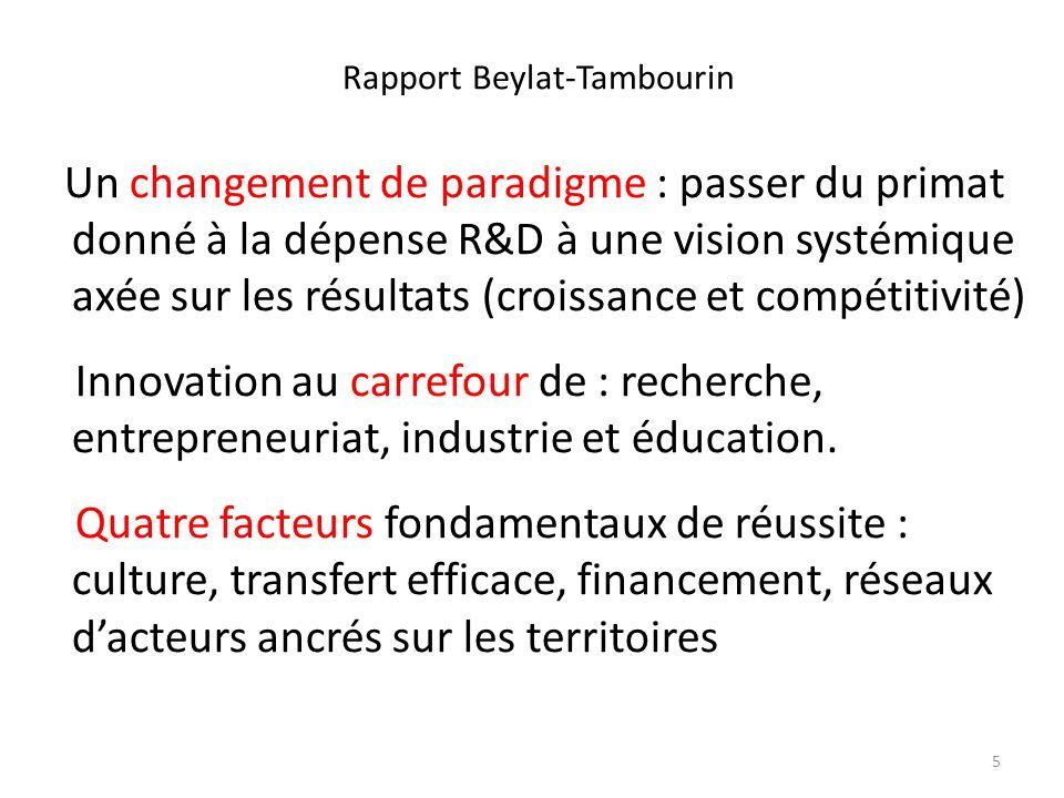 Rapport Beylat-Tambourin Un changement de paradigme : passer du primat donné à la dépense R&D à une vision systémique axée sur les résultats (croissance et compétitivité) Innovation au carrefour de : recherche, entrepreneuriat, industrie et éducation.