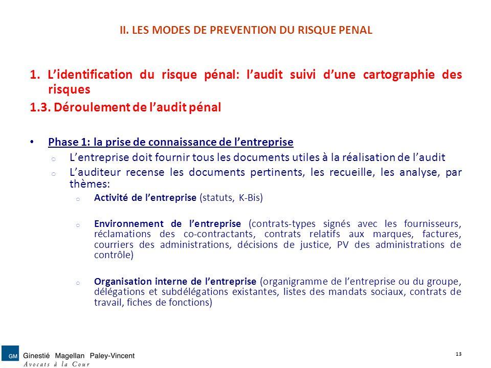 II. LES MODES DE PREVENTION DU RISQUE PENAL 1. Lidentification du risque pénal: laudit suivi dune cartographie des risques 1.3. Déroulement de laudit