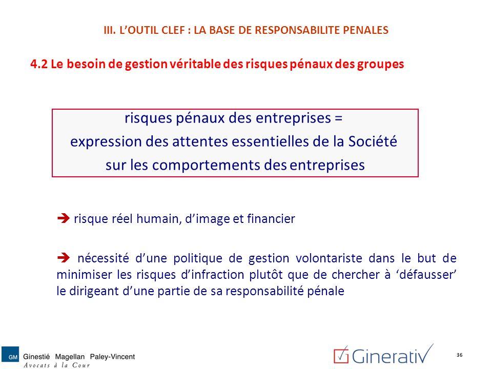 4.2 Le besoin de gestion véritable des risques pénaux des groupes risques pénaux des entreprises = expression des attentes essentielles de la Société