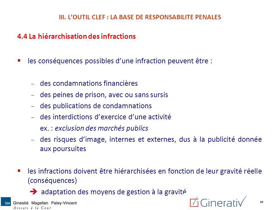 4.4 La hiérarchisation des infractions les conséquences possibles dune infraction peuvent être : – des condamnations financières – des peines de priso