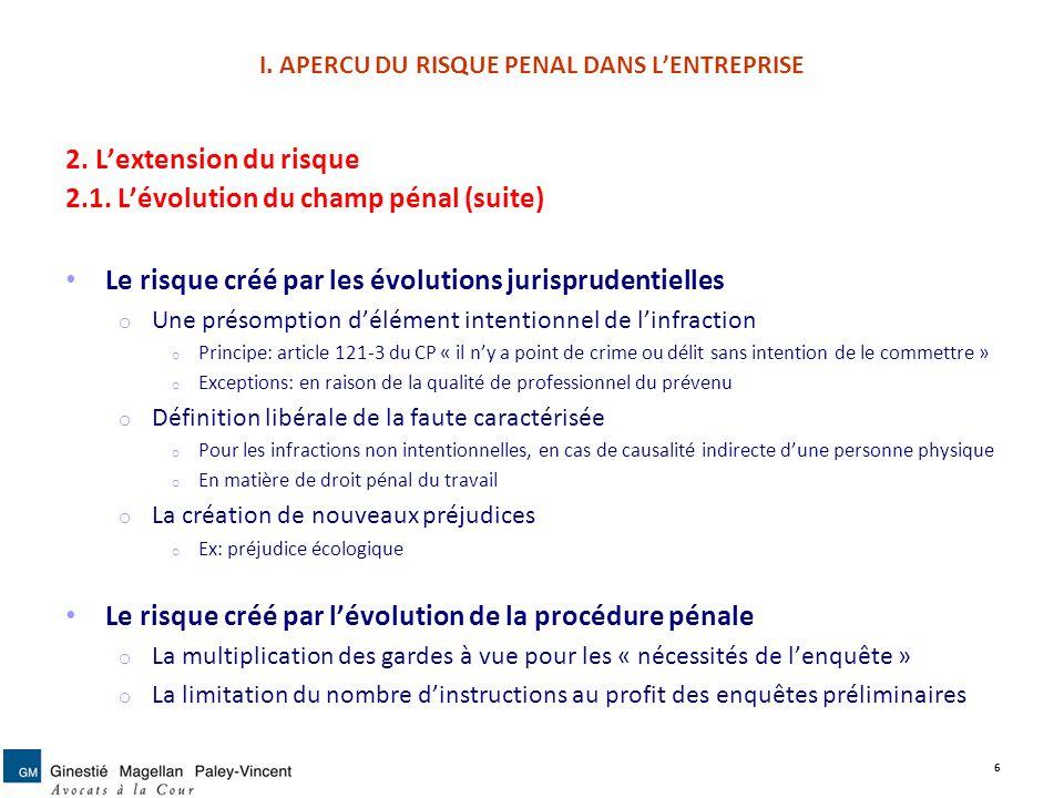 I. APERCU DU RISQUE PENAL DANS LENTREPRISE 2. Lextension du risque 2.1. Lévolution du champ pénal (suite) Le risque créé par les évolutions jurisprude