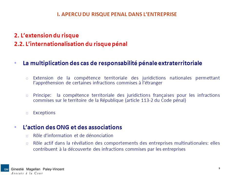 I. APERCU DU RISQUE PENAL DANS LENTREPRISE 2. Lextension du risque 2.2. Linternationalisation du risque pénal La multiplication des cas de responsabil