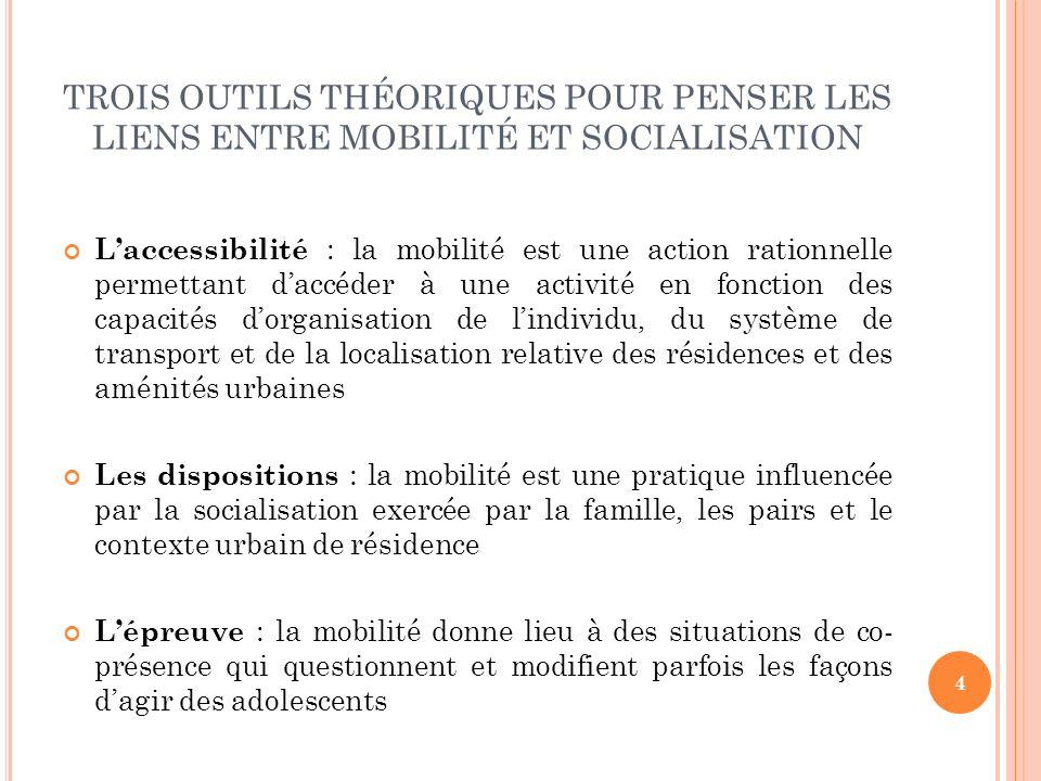 TROIS OUTILS THÉORIQUES POUR PENSER LES LIENS ENTRE MOBILITÉ ET SOCIALISATION 4 Laccessibilité : la mobilité est une action rationnelle permettant daccéder à une activité en fonction des capacités dorganisation de lindividu, du système de transport et de la localisation relative des résidences et des aménités urbaines Les dispositions : la mobilité est une pratique influencée par la socialisation exercée par la famille, les pairs et le contexte urbain de résidence Lépreuve : la mobilité donne lieu à des situations de co- présence qui questionnent et modifient parfois les façons dagir des adolescents
