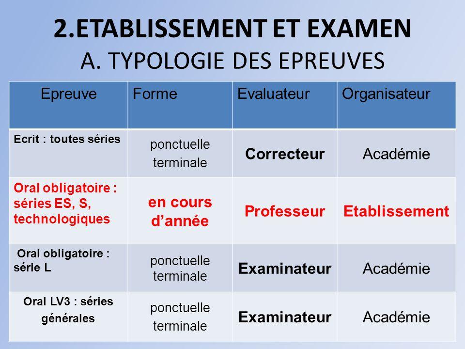 2.ETABLISSEMENT ET EXAMEN A.