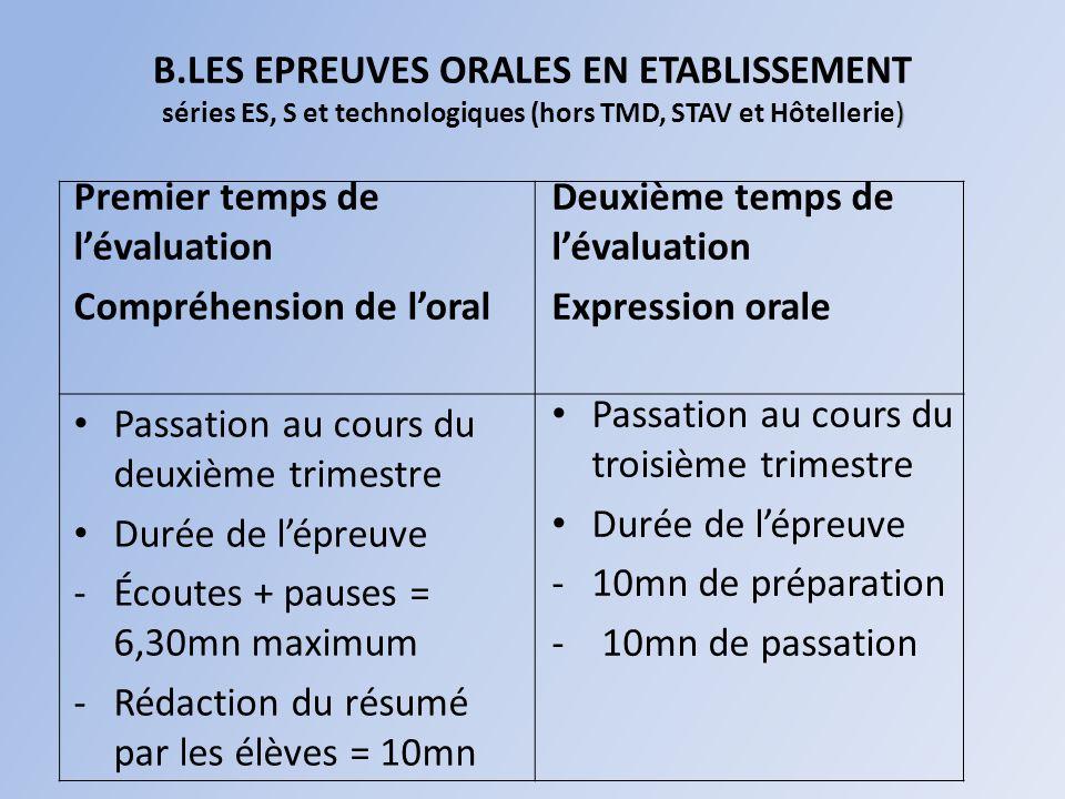 ) B.LES EPREUVES ORALES EN ETABLISSEMENT séries ES, S et technologiques (hors TMD, STAV et Hôtellerie) Premier temps de lévaluation Compréhension de loral Passation au cours du deuxième trimestre Durée de lépreuve -Écoutes + pauses = 6,30mn maximum -Rédaction du résumé par les élèves = 10mn Deuxième temps de lévaluation Expression orale Passation au cours du troisième trimestre Durée de lépreuve -10mn de préparation - 10mn de passation