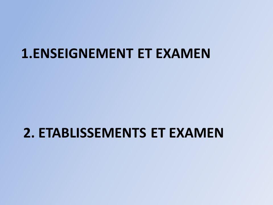2. ETABLISSEMENTS ET EXAMEN 1.ENSEIGNEMENT ET EXAMEN