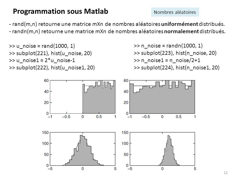12 Programmation sous Matlab Nombres aléatoires - rand(m,n) retourne une matrice mXn de nombres aléatoires uniformément distribués. - randn(m,n) retou