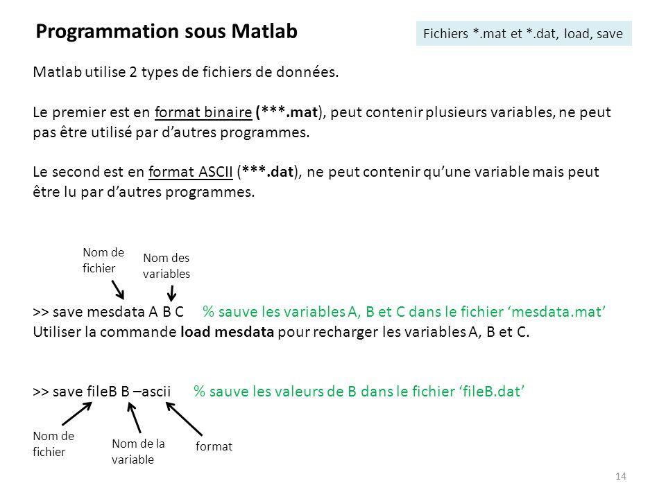 14 Matlab utilise 2 types de fichiers de données. Le premier est en format binaire (***.mat), peut contenir plusieurs variables, ne peut pas être util
