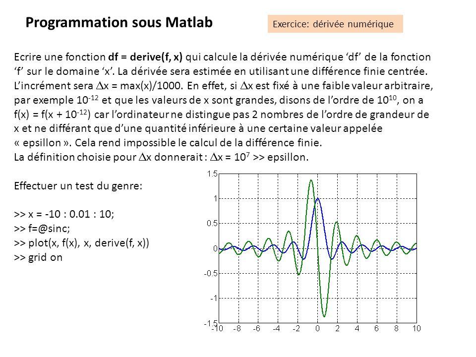 Programmation sous Matlab Exercice: dérivée numérique Ecrire une fonction df = derive(f, x) qui calcule la dérivée numérique df de la fonction f sur l