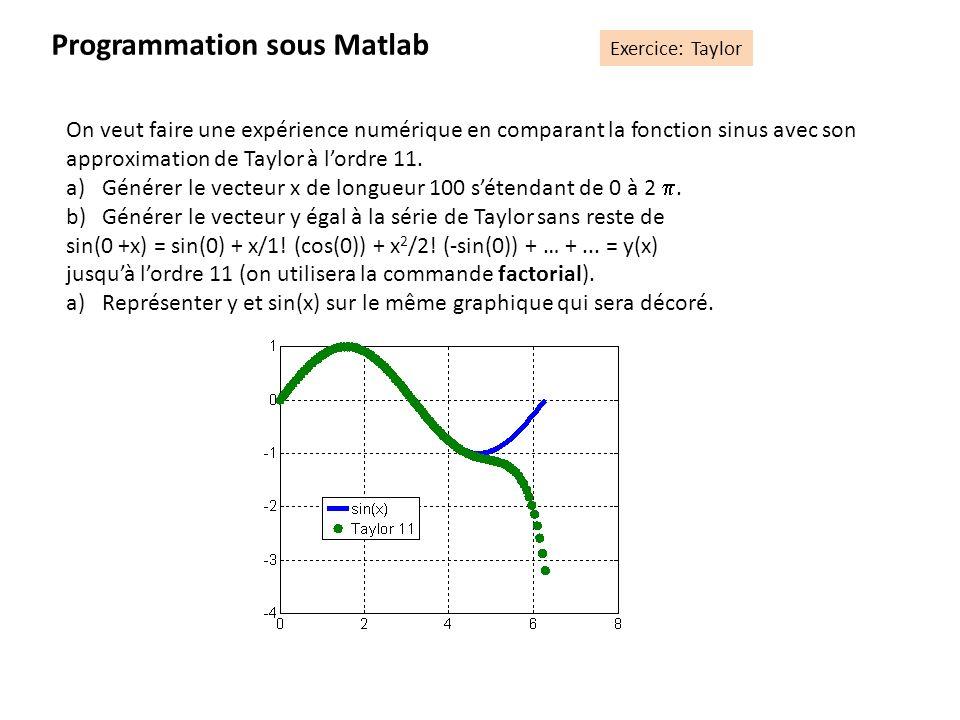 Programmation sous Matlab Exercice: Taylor On veut faire une expérience numérique en comparant la fonction sinus avec son approximation de Taylor à lo