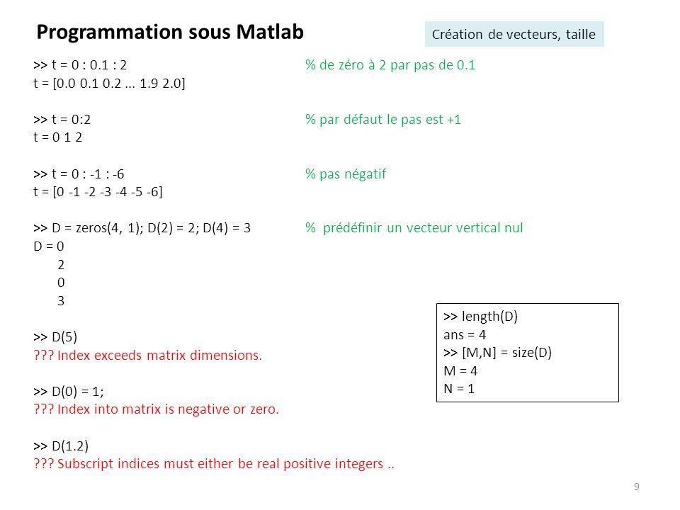 9 Programmation sous Matlab Création de vecteurs, taille >> t = 0 : 0.1 : 2% de zéro à 2 par pas de 0.1 t = [0.0 0.1 0.2... 1.9 2.0] >> t = 0:2% par d