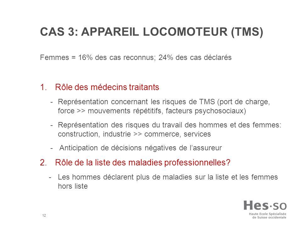 12 CAS 3: APPAREIL LOCOMOTEUR (TMS) Femmes = 16% des cas reconnus; 24% des cas déclarés 1.Rôle des médecins traitants -Représentation concernant les risques de TMS (port de charge, force >> mouvements répétitifs, facteurs psychosociaux) -Représentation des risques du travail des hommes et des femmes: construction, industrie >> commerce, services - Anticipation de décisions négatives de lassureur 2.Rôle de la liste des maladies professionnelles.