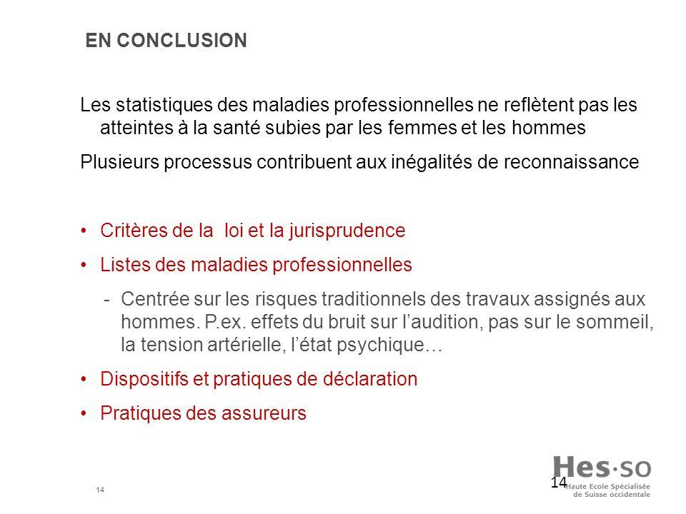 14 EN CONCLUSION Les statistiques des maladies professionnelles ne reflètent pas les atteintes à la santé subies par les femmes et les hommes Plusieur