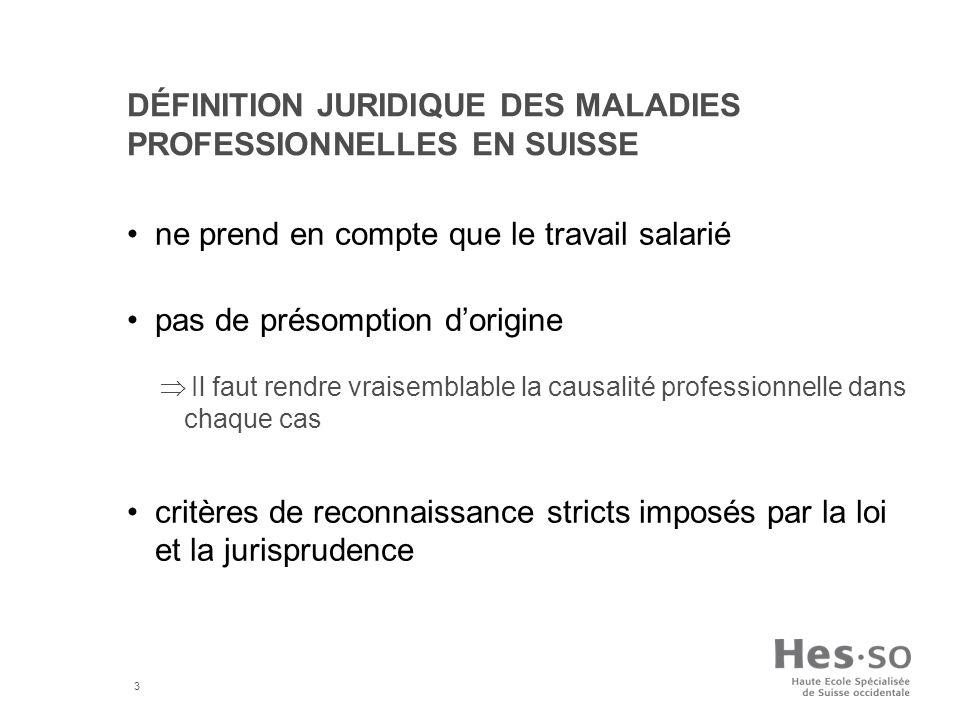 3 DÉFINITION JURIDIQUE DES MALADIES PROFESSIONNELLES EN SUISSE ne prend en compte que le travail salarié pas de présomption dorigine Il faut rendre vraisemblable la causalité professionnelle dans chaque cas critères de reconnaissance stricts imposés par la loi et la jurisprudence