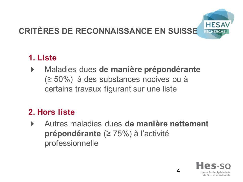 4 CRITÈRES DE RECONNAISSANCE EN SUISSE 1. Liste Maladies dues de manière prépondérante ( 50%) à des substances nocives ou à certains travaux figurant