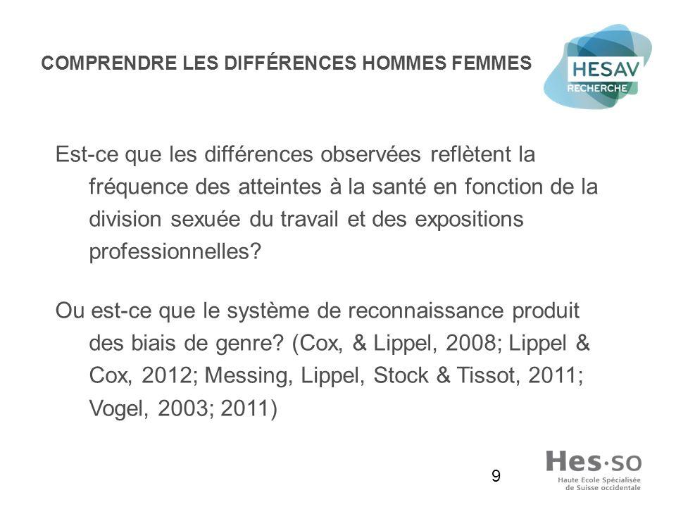 9 COMPRENDRE LES DIFFÉRENCES HOMMES FEMMES Est-ce que les différences observées reflètent la fréquence des atteintes à la santé en fonction de la divi