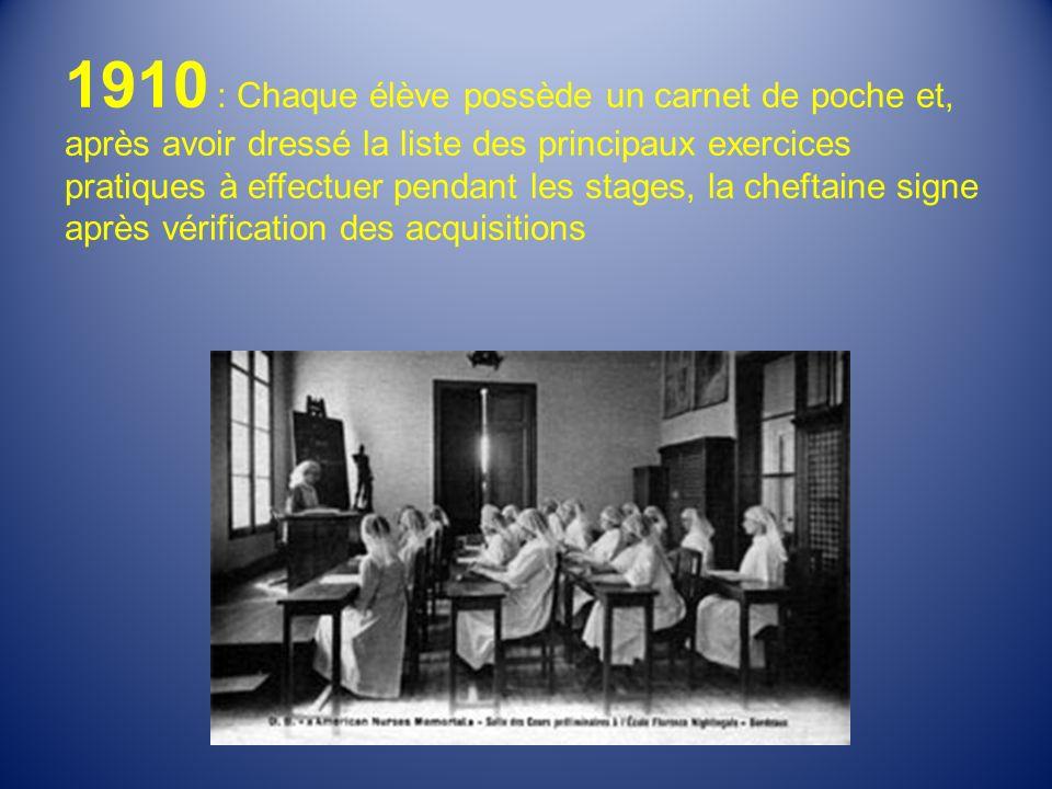1910 : Chaque élève possède un carnet de poche et, après avoir dressé la liste des principaux exercices pratiques à effectuer pendant les stages, la c