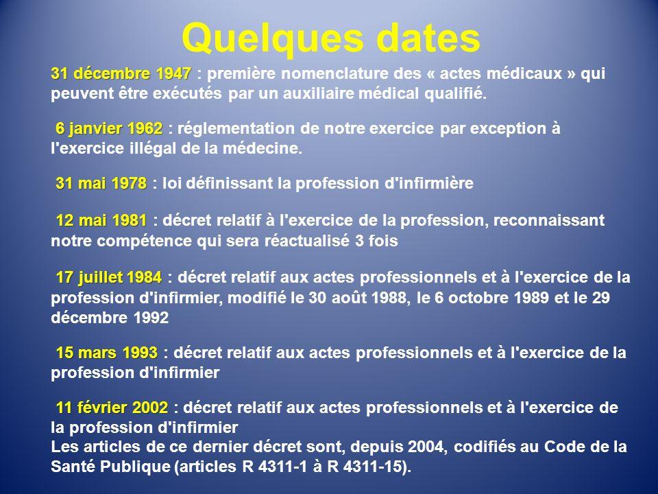 Quelques dates 31 décembre 1947 31 décembre 1947 : première nomenclature des « actes médicaux » qui peuvent être exécutés par un auxiliaire médical qu