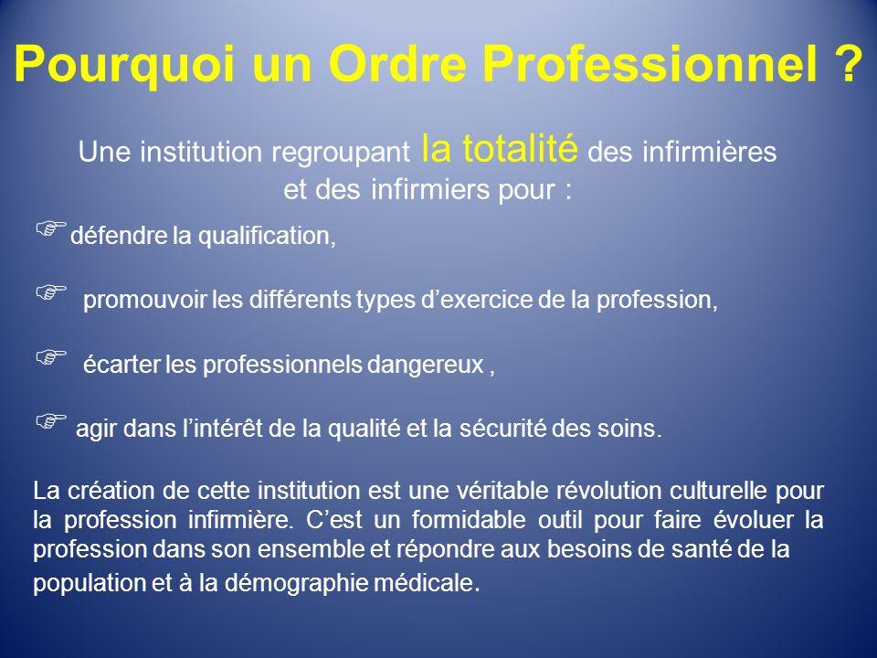 Pourquoi un Ordre Professionnel ? Une institution regroupant la totalité des infirmières et des infirmiers pour : défendre la qualification, promouvoi
