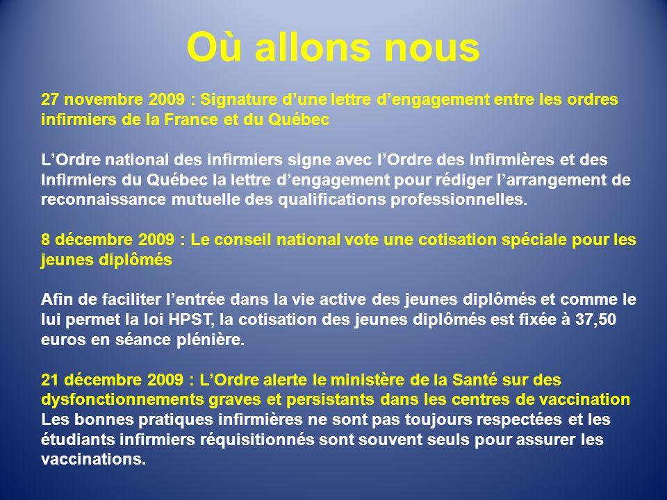 Où allons nous 27 novembre 2009 : Signature dune lettre dengagement entre les ordres infirmiers de la France et du Québec LOrdre national des infirmie