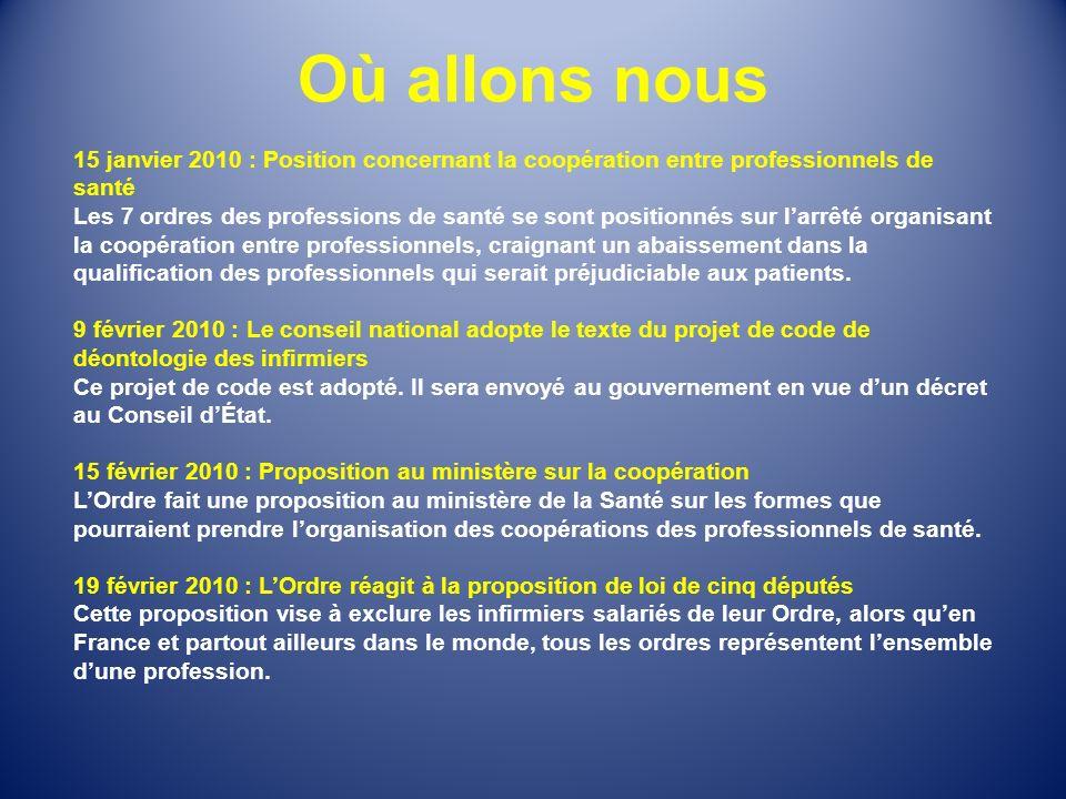Où allons nous 15 janvier 2010 : Position concernant la coopération entre professionnels de santé Les 7 ordres des professions de santé se sont positi
