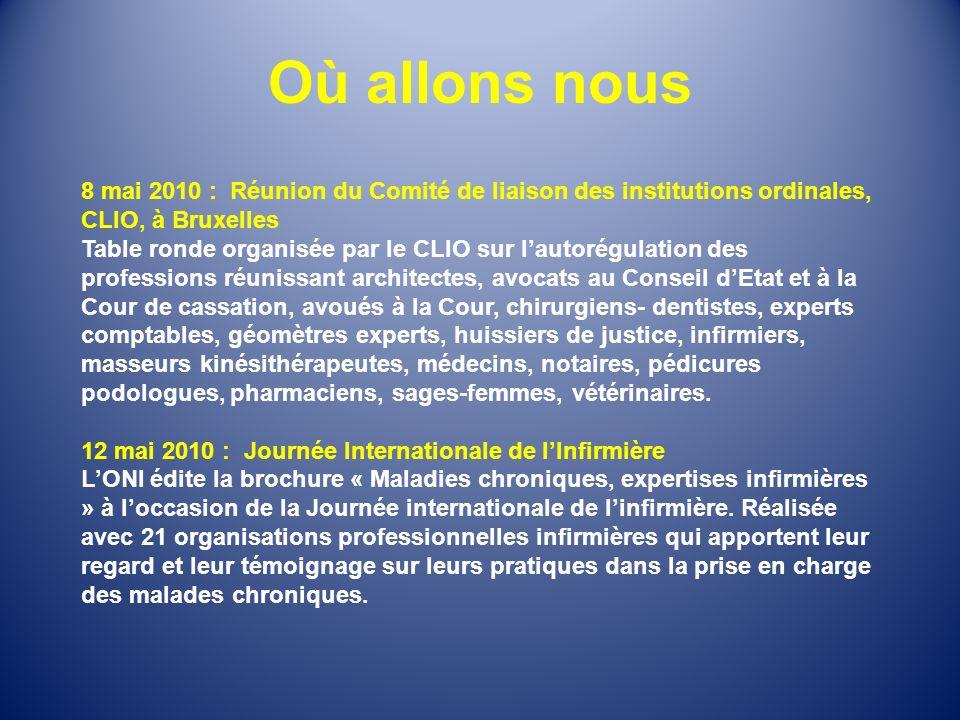 Où allons nous 8 mai 2010 : Réunion du Comité de liaison des institutions ordinales, CLIO, à Bruxelles Table ronde organisée par le CLIO sur lautorégu