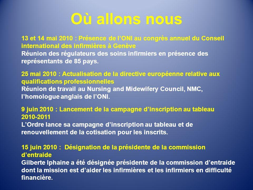Où allons nous 13 et 14 mai 2010 : Présence de lONI au congrès annuel du Conseil international des infirmières à Genève Réunion des régulateurs des so
