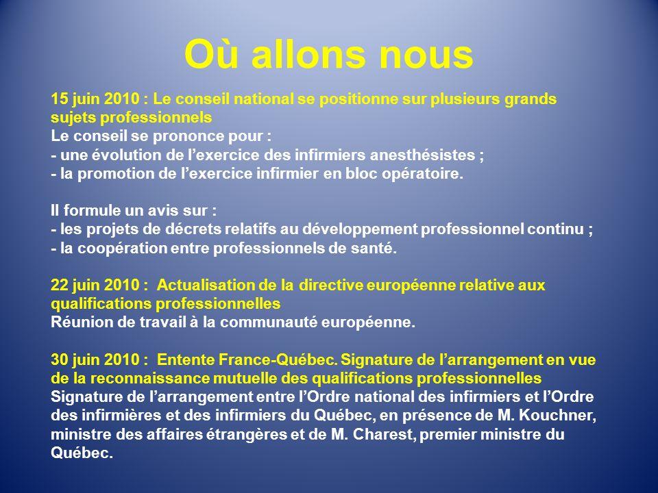Où allons nous 15 juin 2010 : Le conseil national se positionne sur plusieurs grands sujets professionnels Le conseil se prononce pour : - une évoluti