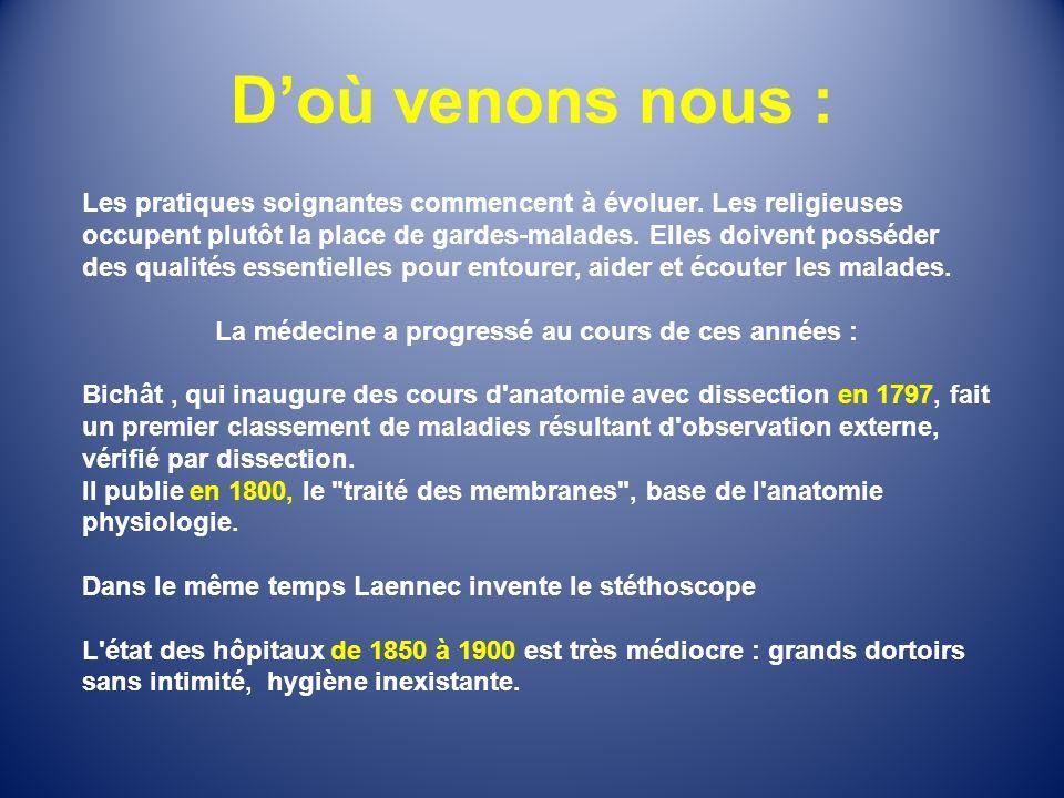 Où allons nous 13 et 14 mai 2010 : Présence de lONI au congrès annuel du Conseil international des infirmières à Genève Réunion des régulateurs des soins infirmiers en présence des représentants de 85 pays.