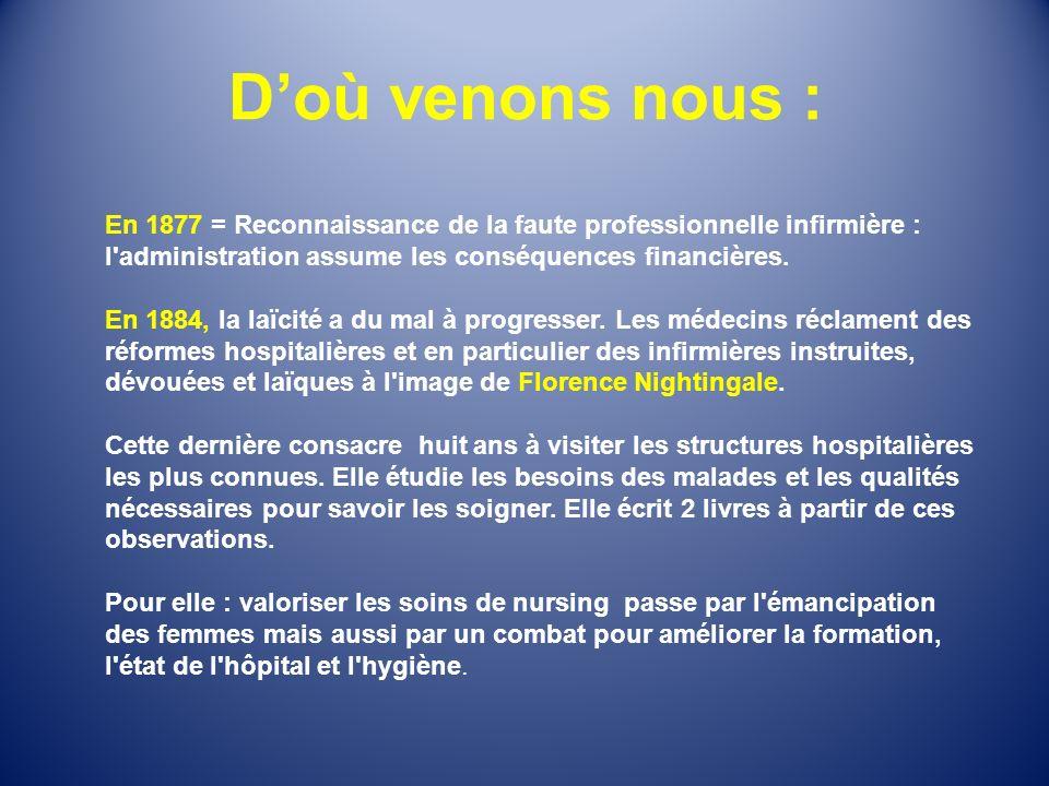 Quelques dates 16 février 1993 16 février 1993 : décret portant création des règles professionnelles des infirmiers et infirmières.