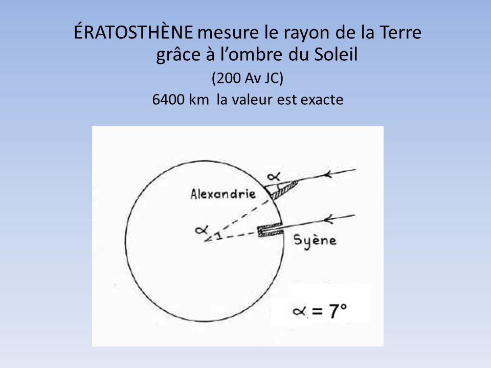 ÉRATOSTHÈNE mesure le rayon de la Terre grâce à lombre du Soleil (200 Av JC) 6400 km la valeur est exacte