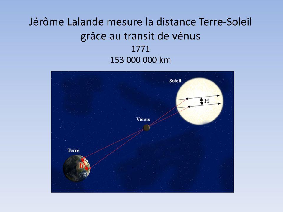 Jérôme Lalande mesure la distance Terre-Soleil grâce au transit de vénus 1771 153 000 000 km