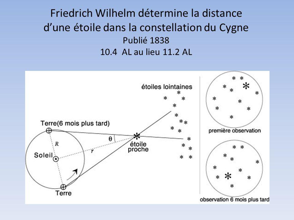 Friedrich Wilhelm détermine la distance dune étoile dans la constellation du Cygne Publié 1838 10.4 AL au lieu 11.2 AL