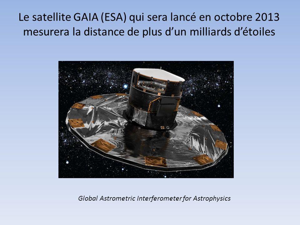 Le satellite GAIA (ESA) qui sera lancé en octobre 2013 mesurera la distance de plus dun milliards détoiles Global Astrometric Interferometer for Astrophysics