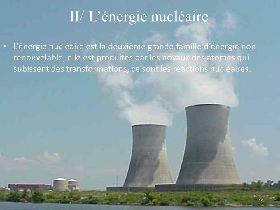 II/ Lénergie nucléaire Lénergie nucléaire est la deuxième grande famille dénergie non renouvelable, elle est produites par les noyaux des atomes qui s
