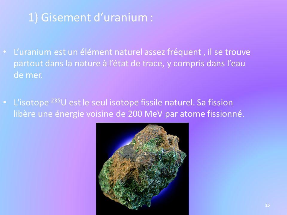 1) Gisement duranium : Luranium est un élément naturel assez fréquent, il se trouve partout dans la nature à létat de trace, y compris dans leau de me