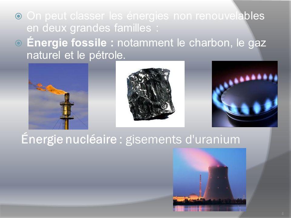 Énergie nucléaire : gisements d'uranium On peut classer les énergies non renouvelables en deux grandes familles : Énergie fossile : notamment le charb