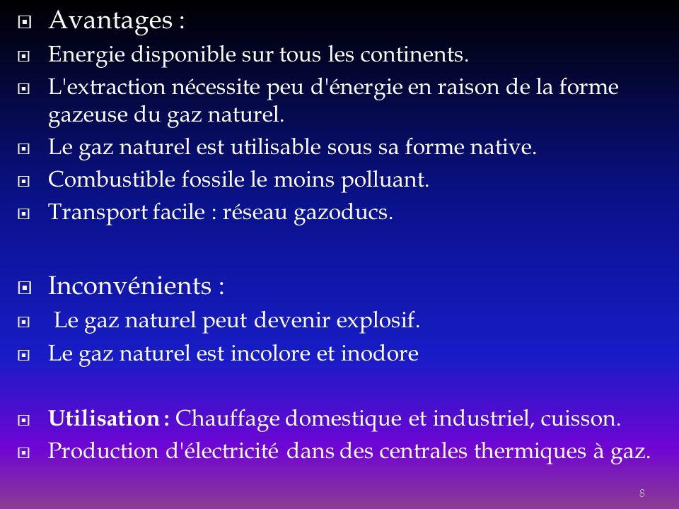 Avantages : Energie disponible sur tous les continents. L'extraction nécessite peu d'énergie en raison de la forme gazeuse du gaz naturel. Le gaz natu