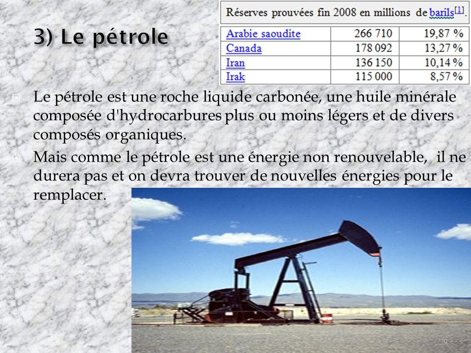 Le pétrole est une roche liquide carbonée, une huile minérale composée d'hydrocarbures plus ou moins légers et de divers composés organiques. Mais com