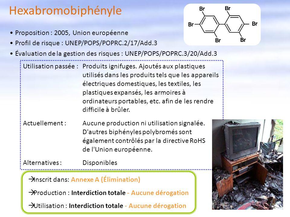 Hexabromobiphényle Inscrit dans: Annexe A (Élimination) Production : Interdiction totale - Aucune dérogation Utilisation : Interdiction totale - Aucun