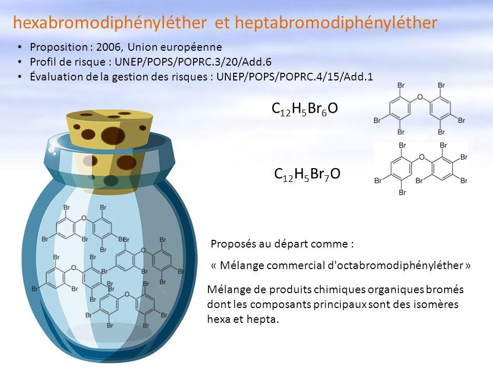 hexabromodiphényléther et heptabromodiphényléther Proposés au départ comme : « Mélange commercial d'octabromodiphényléther » Mélange de produits chimi