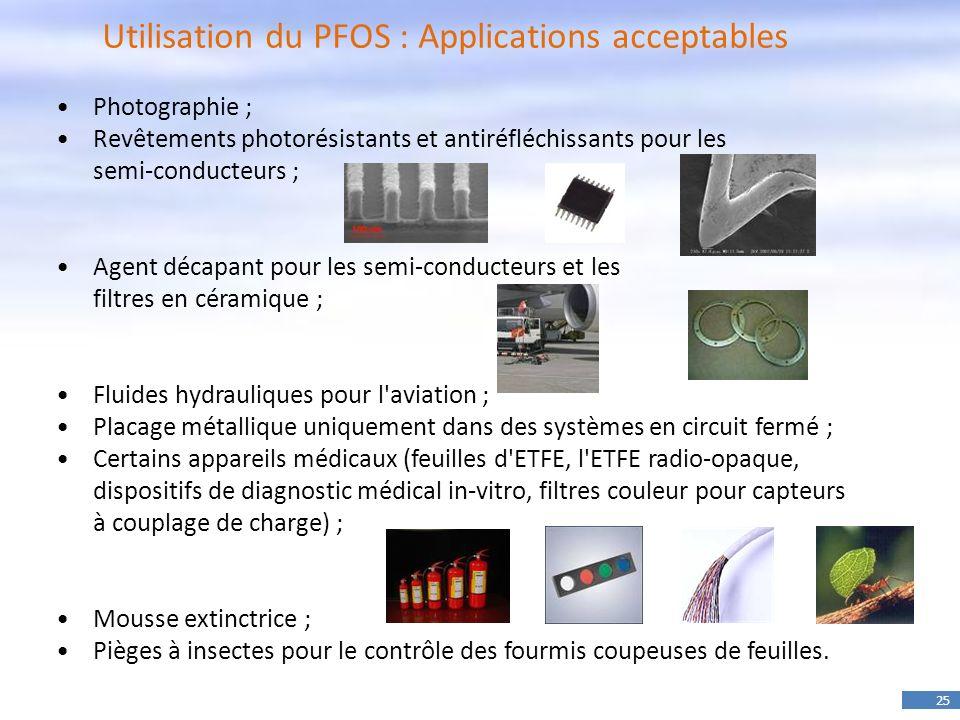 25 Utilisation du PFOS : Applications acceptables Photographie ; Revêtements photorésistants et antiréfléchissants pour les semi-conducteurs ; Agent d
