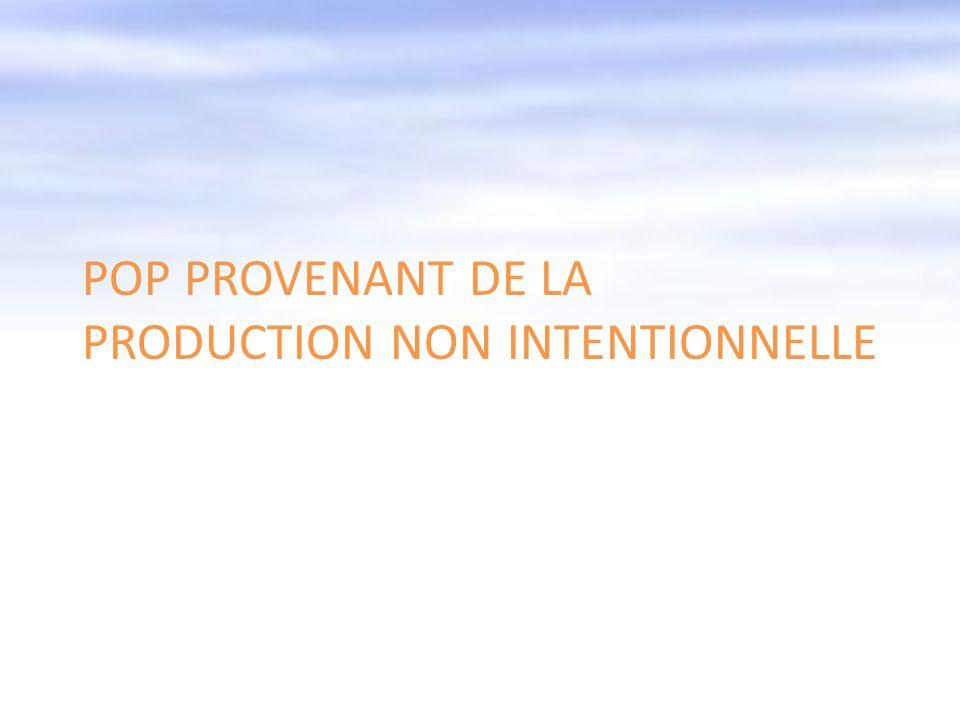 POP PROVENANT DE LA PRODUCTION NON INTENTIONNELLE