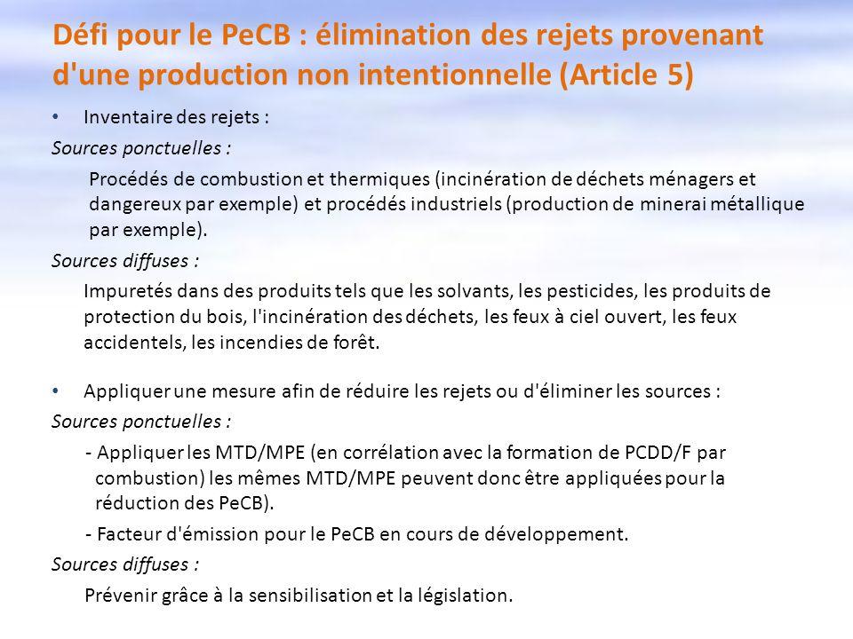 Défi pour le PeCB : élimination des rejets provenant d'une production non intentionnelle (Article 5) Inventaire des rejets : Sources ponctuelles : Pro
