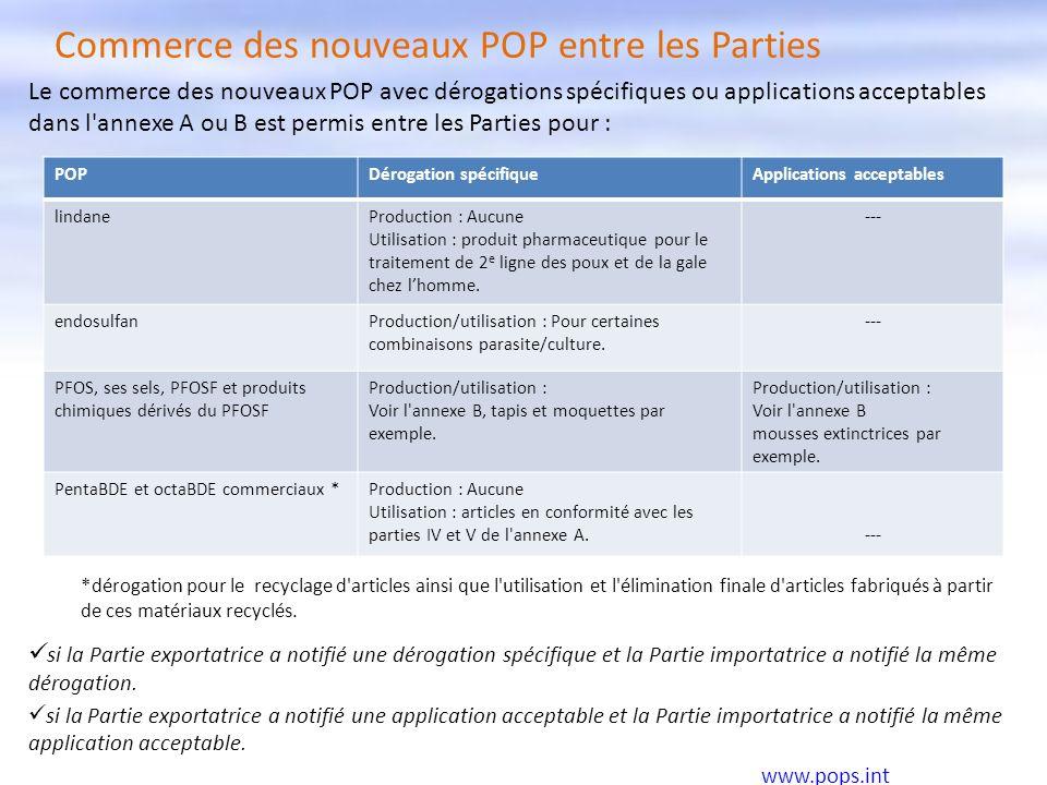 Commerce des nouveaux POP entre les Parties Le commerce des nouveaux POP avec dérogations spécifiques ou applications acceptables dans l'annexe A ou B
