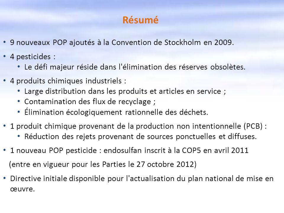 Résumé 9 nouveaux POP ajoutés à la Convention de Stockholm en 2009. 4 pesticides : Le défi majeur réside dans l'élimination des réserves obsolètes. 4