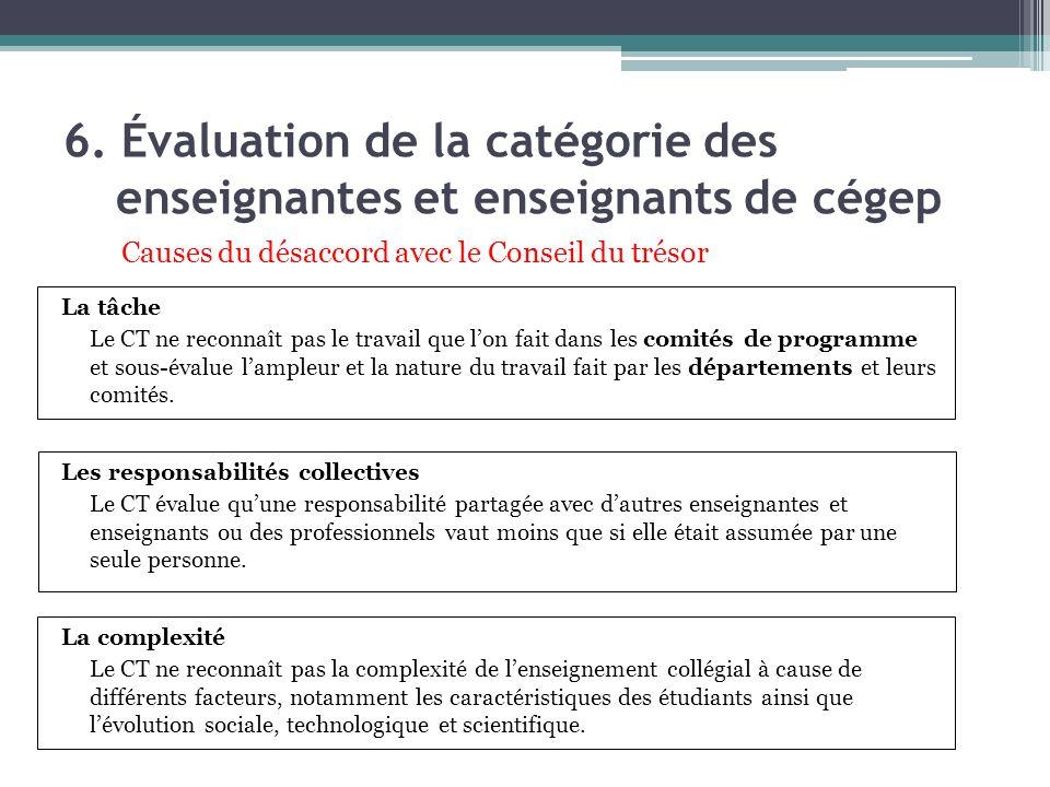 6. Évaluation de la catégorie des enseignantes et enseignants de cégep La tâche Le CT ne reconnaît pas le travail que lon fait dans les comités de pro